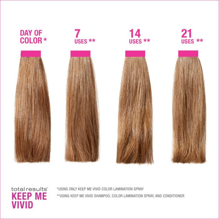 Keep-Me-Vivid-blonde-hair-color-swatch.jpg